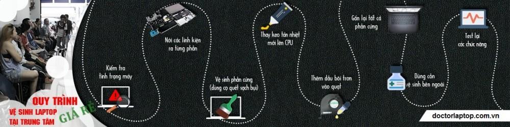 Vệ sinh laptop ở đâu uy tín tphcm - 4