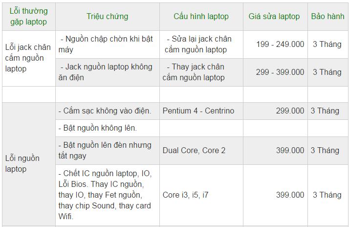 Sửa laptop giá rẻ tphcm - 3