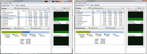Xóa sạch ram laptop nhanh chóng chỉ với một dòng lệnh - 3