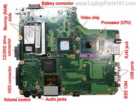 Tổng hợp những lỗi main laptop thường gặp và cách khắc phục - 1