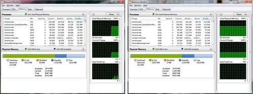 Xóa sạch ram laptop nhanh chóng chỉ với một dòng lệnh - 2